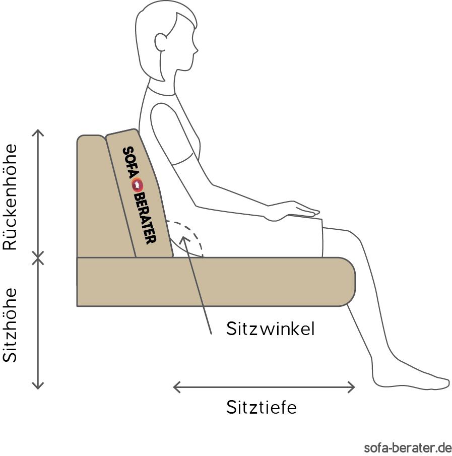 die optimale sitztiefe und sitzh he bei einem sofa. Black Bedroom Furniture Sets. Home Design Ideas